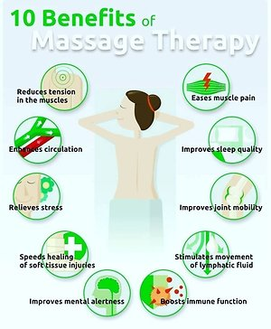 Home. BENEFITSOFMASSAGE