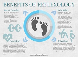 Home. REFLEXOLOGY2